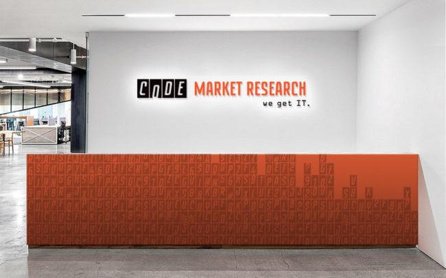 Code Market Research IT Company Interior Signage Graphic Design Perth Fremantle WA