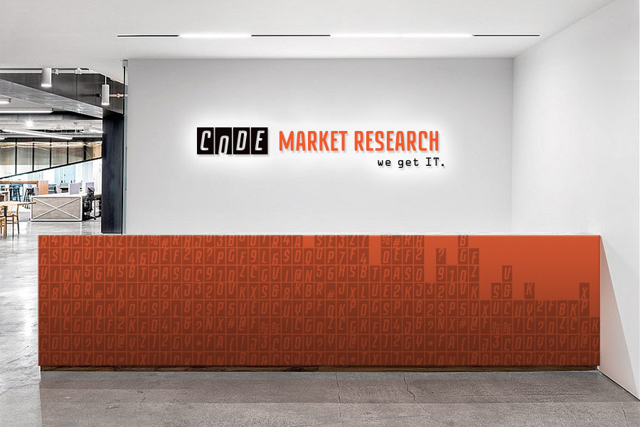 Code Market Research IT Company Interior Signage Graphic Design Perth Fremantle WA
