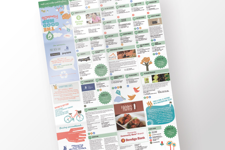 The Good Map Sustainability Eco Friendly Organic Stores & Services Guide Fremantle Local Guide Map Graphic Design